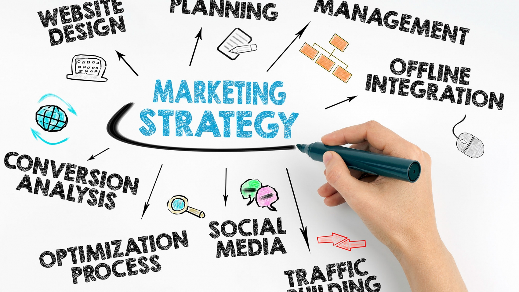 Trends-From-Consumers-That-Play-A-Factor-In-The-Marketing-Strategy copy